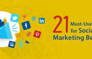 21 Must-Use Resources for Social Media Marketing Beginners
